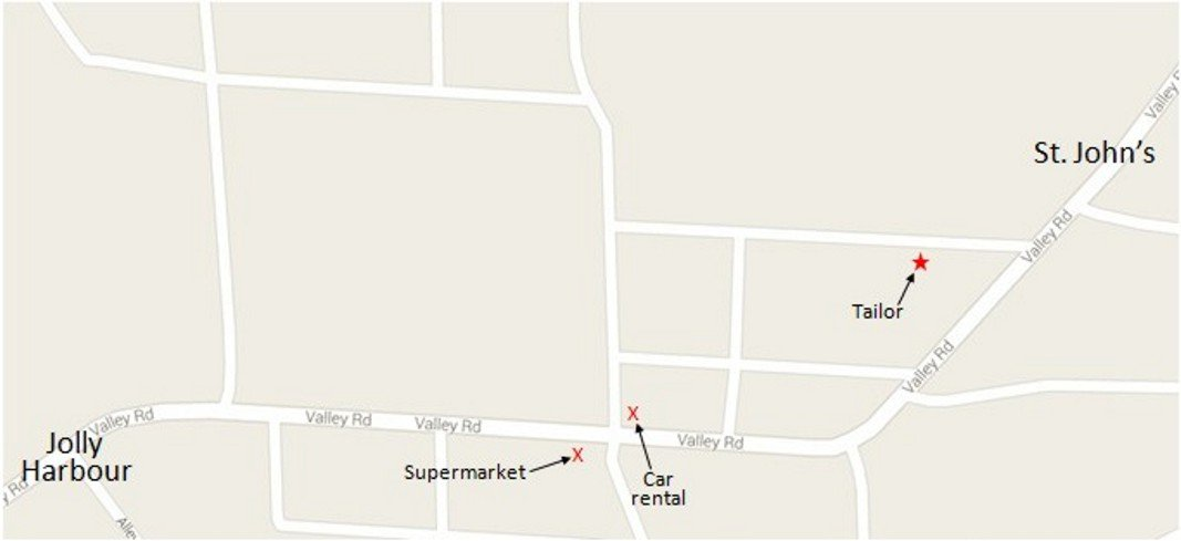 Find Tailor in Antigua